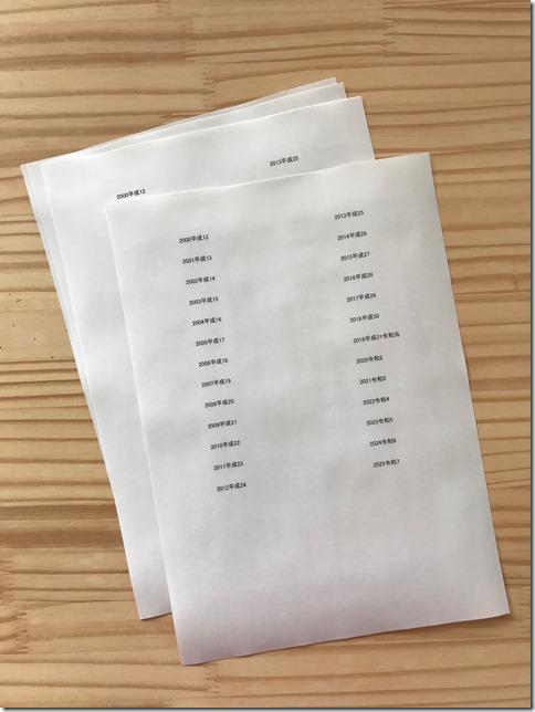 calendar conversion table